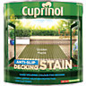 Cuprinol Anti Slip Decking Stain Golden Maple 2.5L