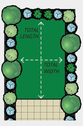 Length and Width of Turf