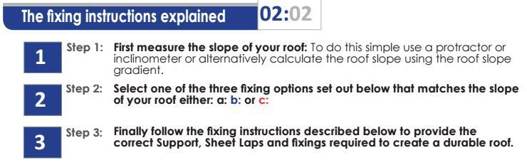Bitumen fixing instructions