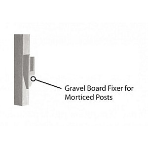 Concrete Gravel Board Fixer