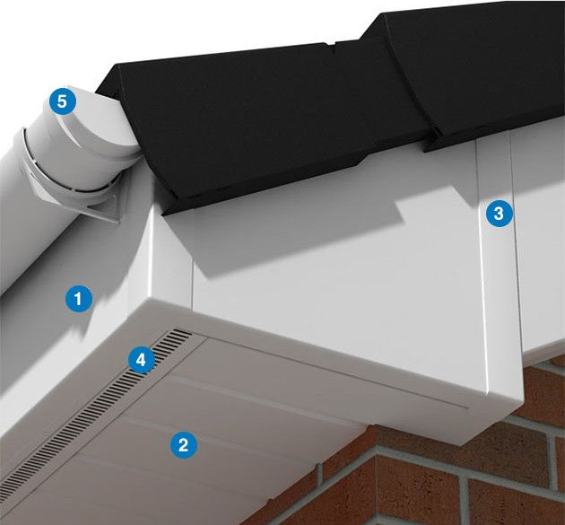 Fascias Amp Soffits Product Identifier Wickes Co Uk